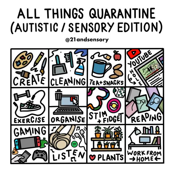 All things Quarantine